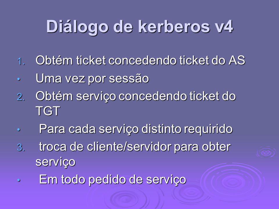 Diálogo de kerberos v4 1. Obtém ticket concedendo ticket do AS Uma vez por sessão Uma vez por sessão 2. Obtém serviço concedendo ticket do TGT Para ca