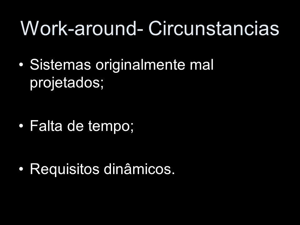 Work-around – Tipos comuns Completando tarefas apesar das falhas de projeto; Completando tarefas apesar das falhas dos componentes; Estendendo funcionalidades; Desvio processual para contornar um limite intencional do sistema ou confinamento de alguma operação do sistema.