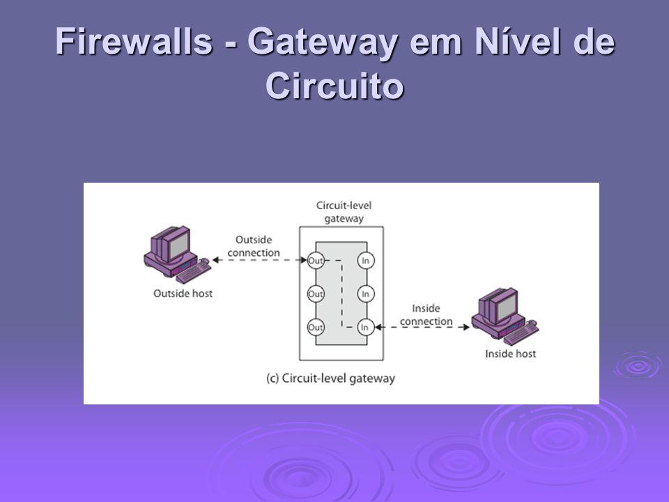 Firewalls - Gateway em Nível de Circuito