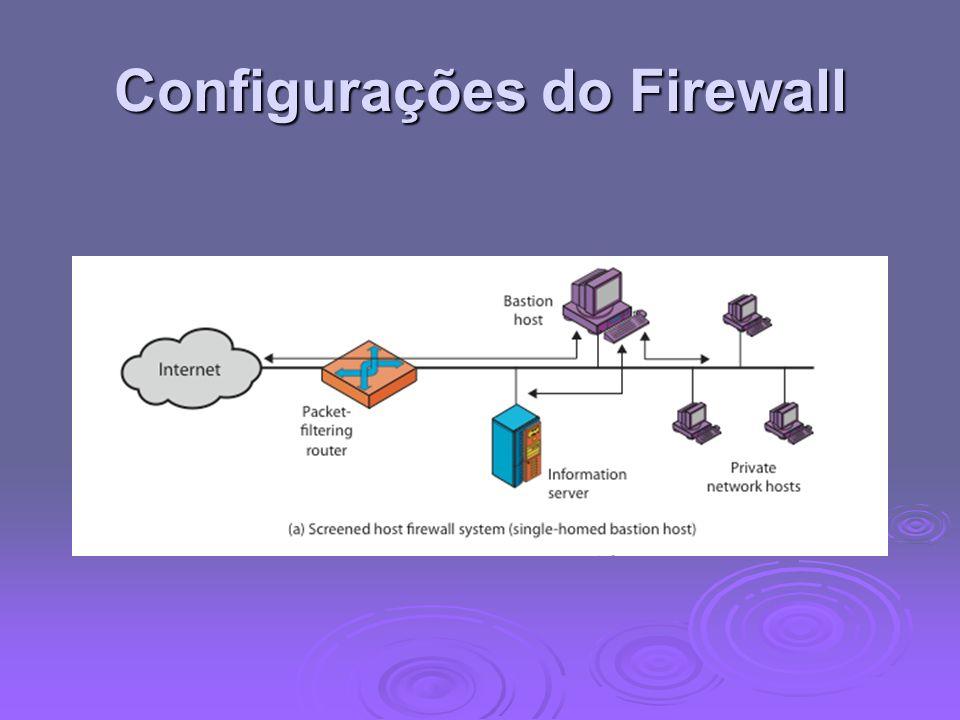 Configurações do Firewall