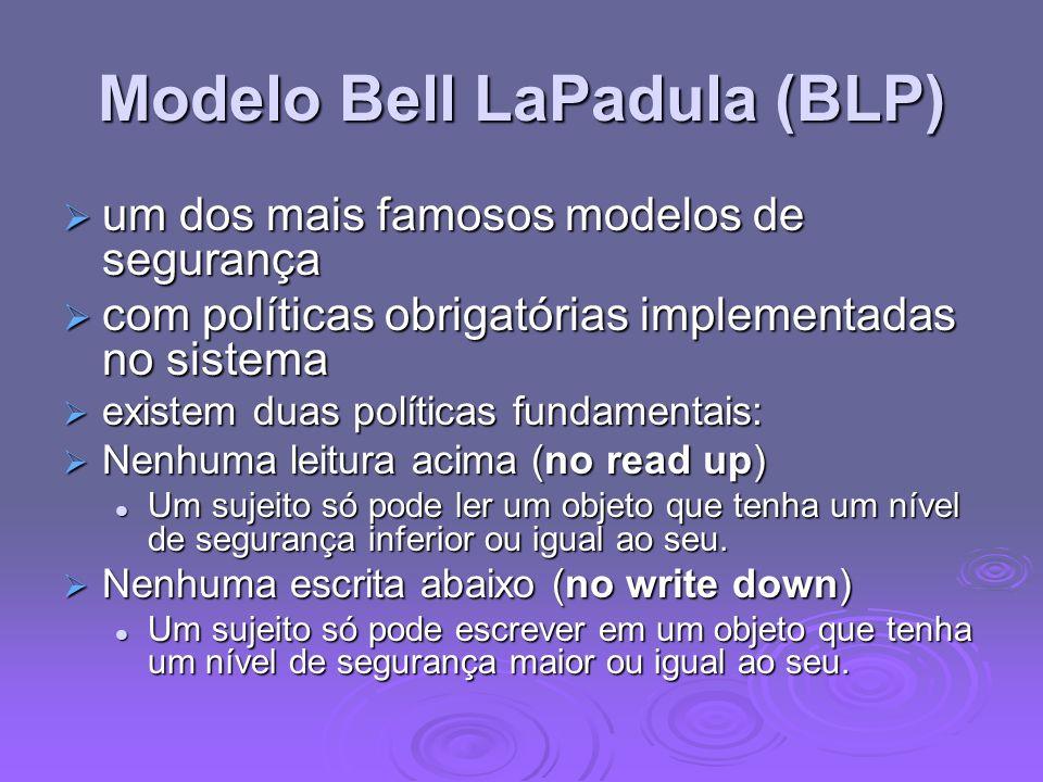 Modelo Bell LaPadula (BLP) um dos mais famosos modelos de segurança um dos mais famosos modelos de segurança com políticas obrigatórias implementadas