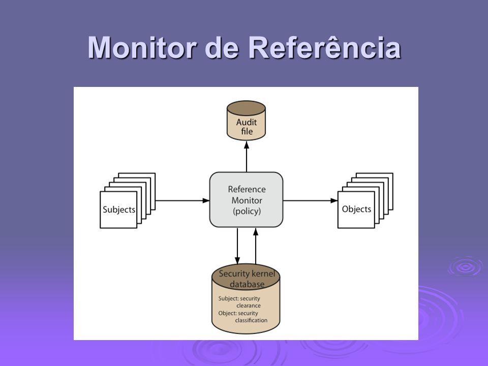 Monitor de Referência