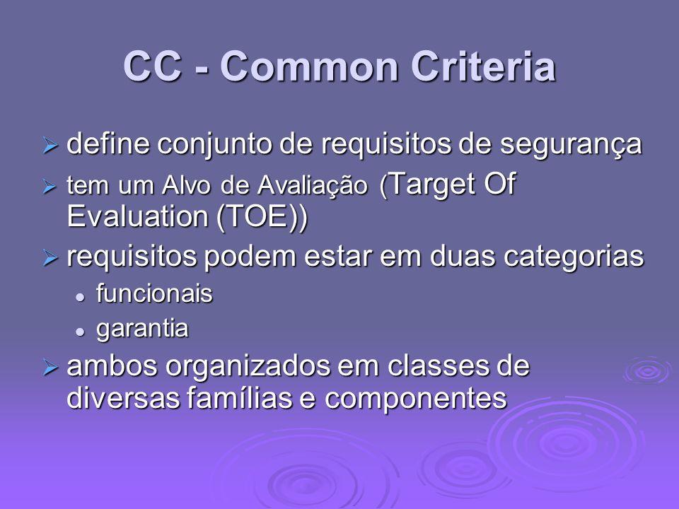 CC - Common Criteria define conjunto de requisitos de segurança define conjunto de requisitos de segurança tem um Alvo de Avaliação ( Target Of Evalua