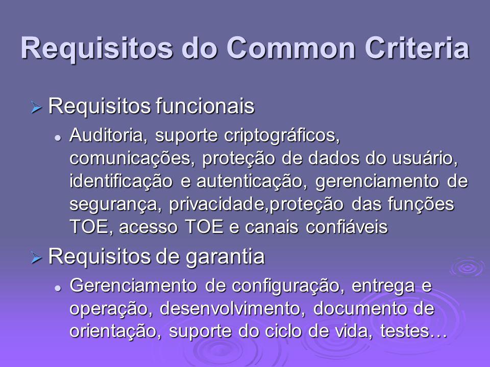 Requisitos do Common Criteria Requisitos funcionais Requisitos funcionais Auditoria, suporte criptográficos, comunicações, proteção de dados do usuári