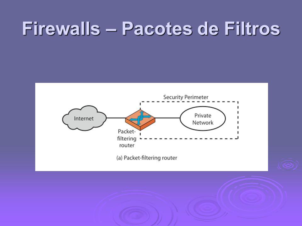 Firewalls – Pacotes de Filtros