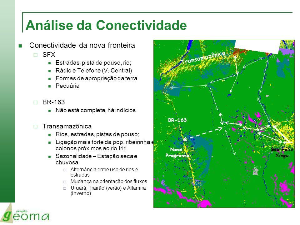 Análise da Conectividade Conectividade da nova fronteira SFX Estradas, pista de pouso, rio; Rádio e Telefone (V. Central) Formas de apropriação da ter