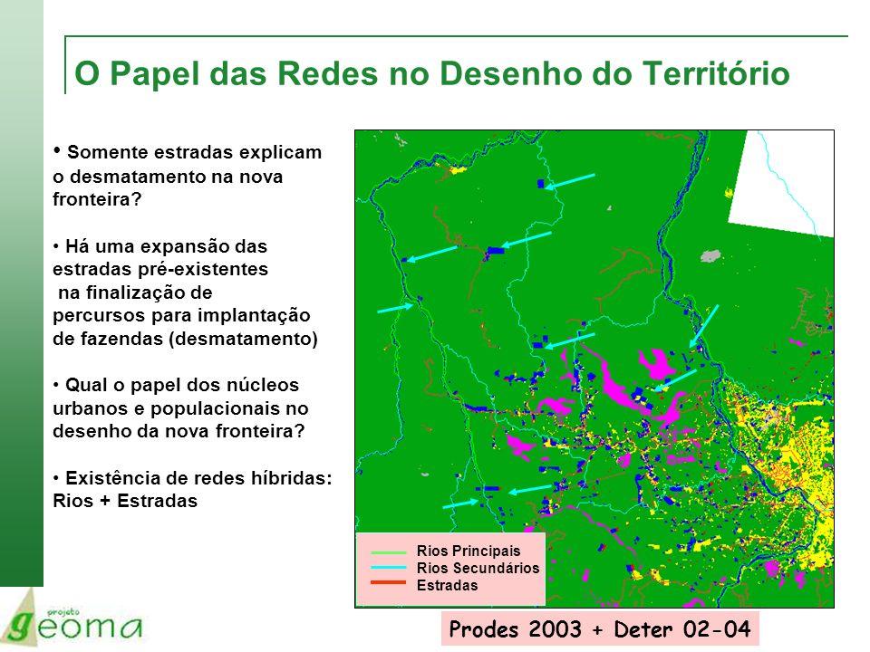 O Papel das Redes no Desenho do Território Prodes 2003 + Deter 02-04 Somente estradas explicam o desmatamento na nova fronteira? Há uma expansão das e