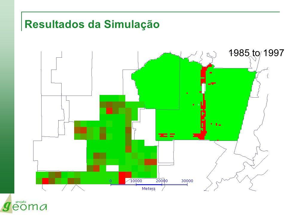 Resultados da Simulação 1985 to 1997