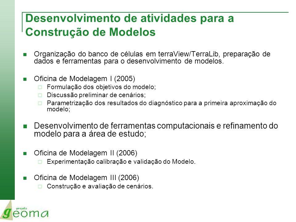 Desenvolvimento de atividades para a Construção de Modelos Organização do banco de células em terraView/TerraLib, preparação de dados e ferramentas pa