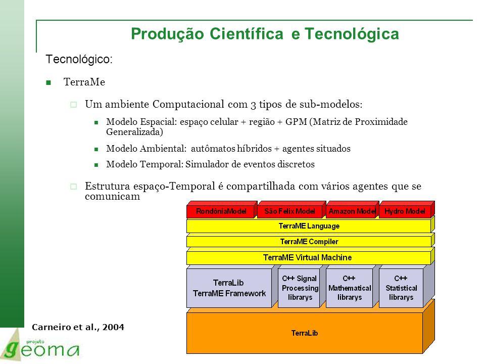 Produção Científica e Tecnológica Tecnológico: TerraMe Um ambiente Computacional com 3 tipos de sub-modelos : Modelo Espacial: espaço celular + região