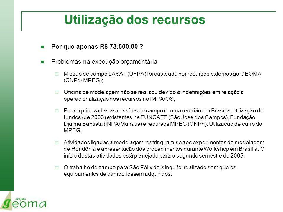 Utilização dos recursos Por que apenas R$ 73.500,00 ? Problemas na execução orçamentária Missão de campo LASAT (UFPA) foi custeada por recursos extern