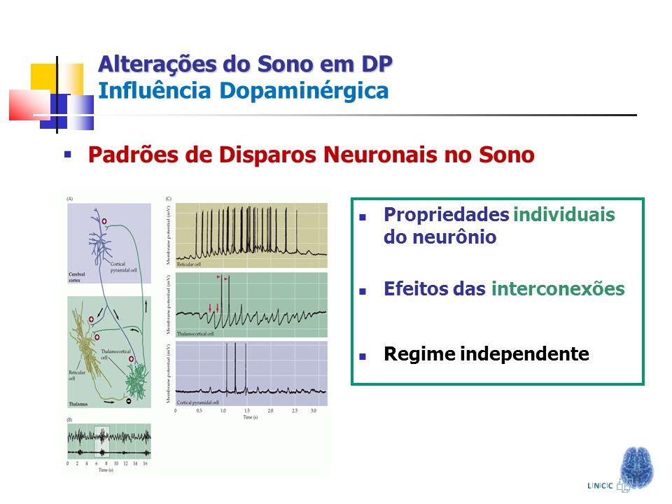 Alterações do Sono em DP Alterações do Sono em DP Influência Dopaminérgica Padrões de Disparos Neuronais no Sono Propriedades individuais do neurônio