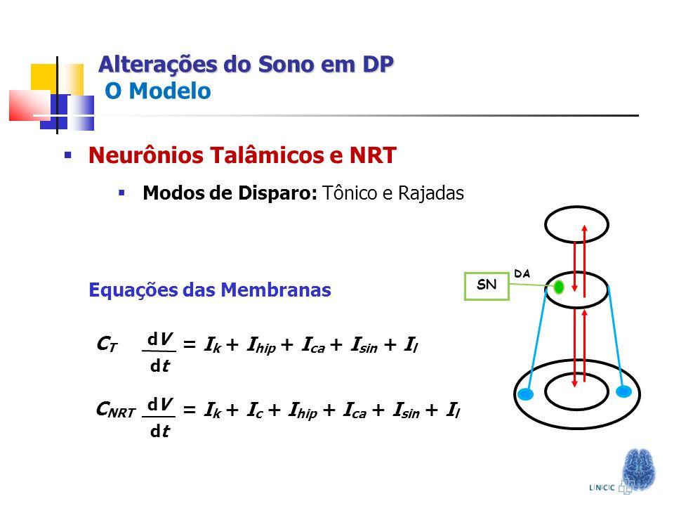 Alterações do Sono em DP Alterações do Sono em DP O Modelo Neurônios Talâmicos e NRT Modos de Disparo: Tônico e Rajadas Equações das Membranas dVdV dt