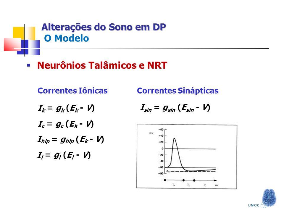 Alterações do Sono em DP Alterações do Sono em DP O Modelo I sin = g sin (E sin - V) Correntes SinápticasCorrentes Iônicas I k = g k (E k - V) I l = g