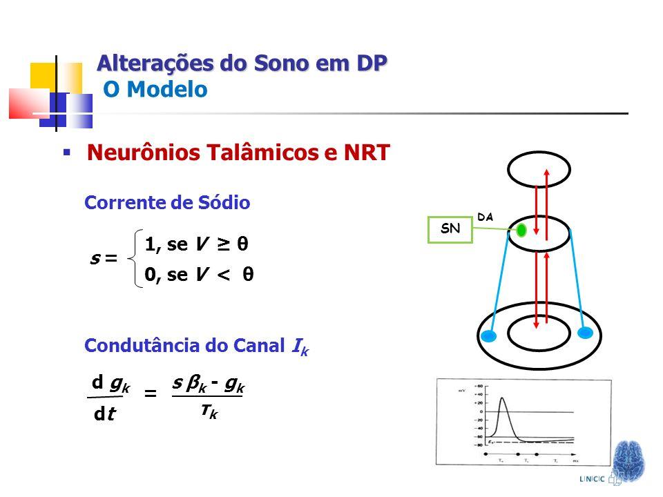 Alterações do Sono em DP Alterações do Sono em DP O Modelo s = 1, se V θ 0, se V < θ Corrente de Sódio d g k dtdt s β k - g k τkτk = Condutância do Ca