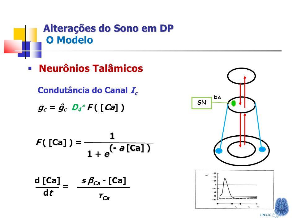 Alterações do Sono em DP Alterações do Sono em DP O Modelo Neurônios Talâmicos Condutância do Canal I c g c = ĝ c D 4 * F ( [Ca] ) 1 1 + e (- a [Ca] )