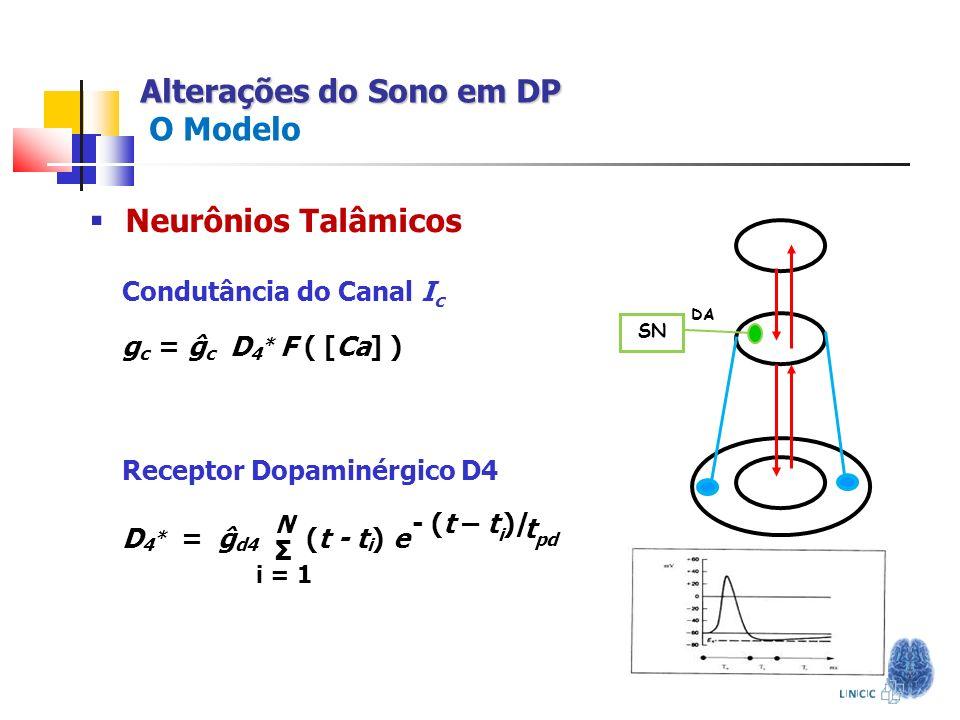 Alterações do Sono em DP Alterações do Sono em DP O Modelo Neurônios Talâmicos Condutância do Canal I c g c = ĝ c D 4 * F ( [Ca] ) Receptor Dopaminérg