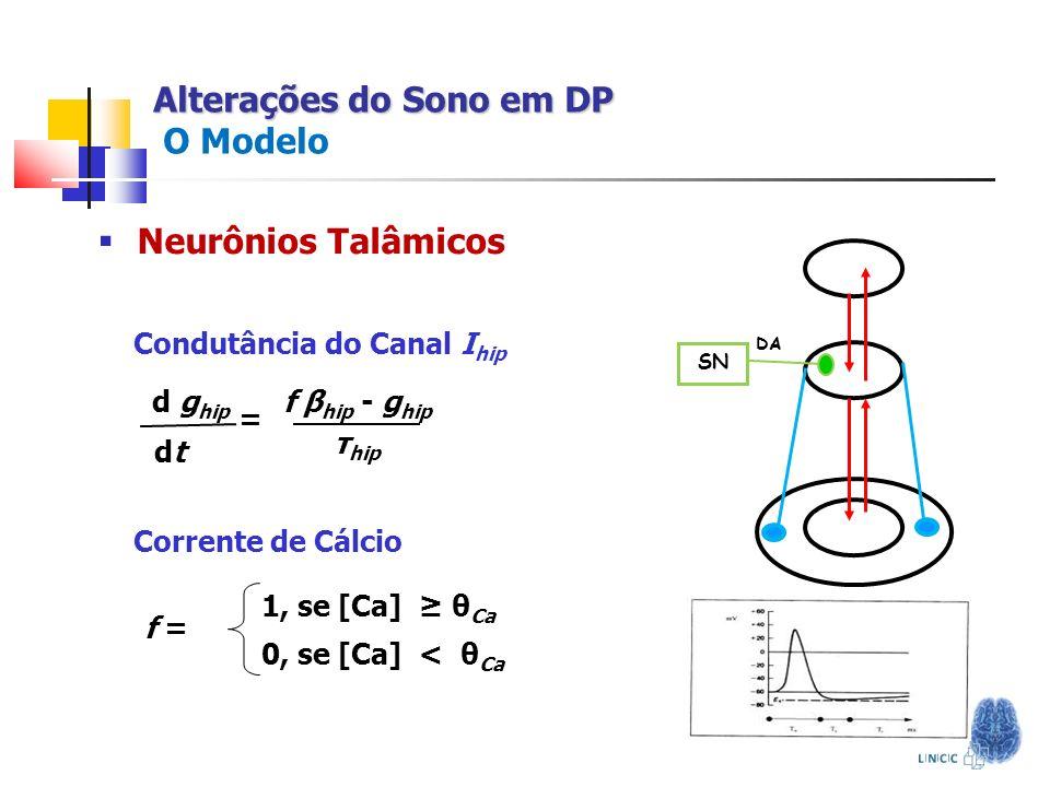 Alterações do Sono em DP Alterações do Sono em DP O Modelo Neurônios Talâmicos d g hip dtdt f β hip - g hip τ hip = Condutância do Canal I hip f = 1,