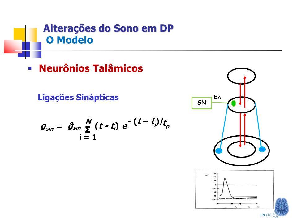 Alterações do Sono em DP Alterações do Sono em DP O Modelo Neurônios Talâmicos Ligações Sinápticas Σ i = 1 N - (t – t i )/ tptp g sin = ĝ sin (t - t i