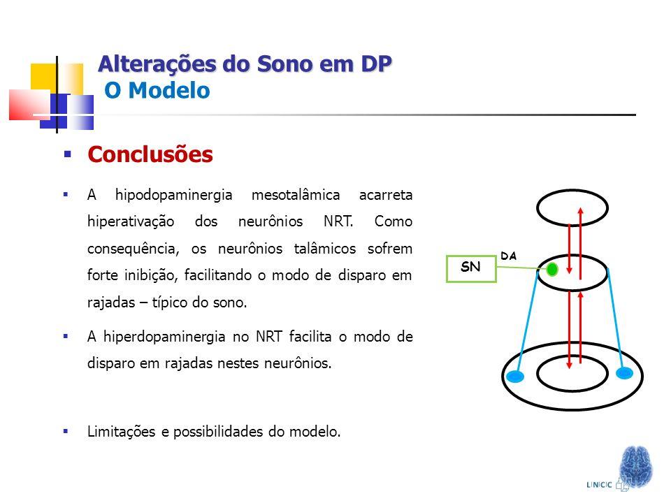 Alterações do Sono em DP Alterações do Sono em DP O Modelo Conclusões A hipodopaminergia mesotalâmica acarreta hiperativação dos neurônios NRT. Como c