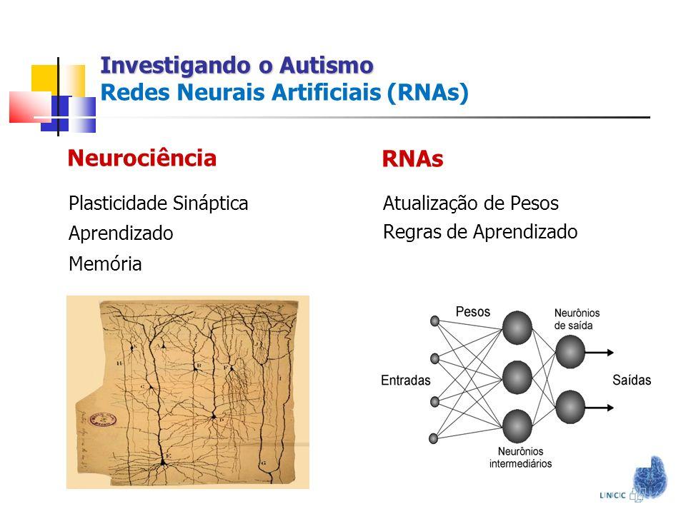 Investigando o Autismo Investigando o Autismo Redes Neurais Artificiais (RNAs) Neurociência RNAs Plasticidade Sináptica Aprendizado Memória Atualizaçã