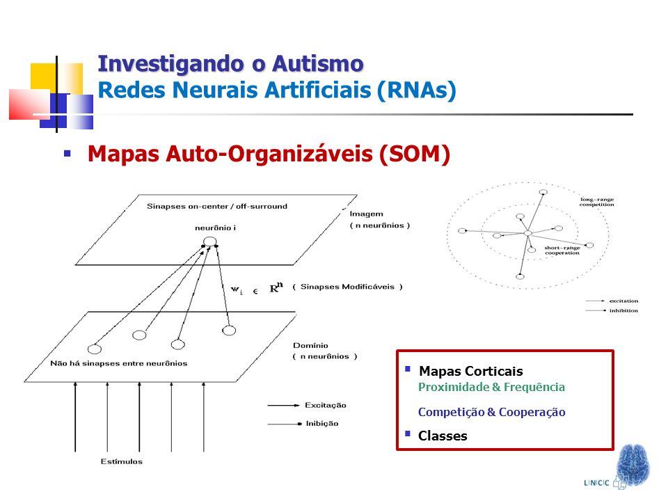 Investigando o Autismo Investigando o Autismo Redes Neurais Artificiais (RNAs) Mapas Auto-Organizáveis (SOM) Mapas Corticais Proximidade & Frequência