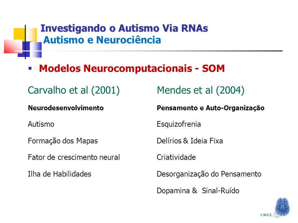 Investigando o Autismo Via RNAs Investigando o Autismo Via RNAs Autismo e Neurociência Carvalho et al (2001) Neurodesenvolvimento Autismo Formação dos