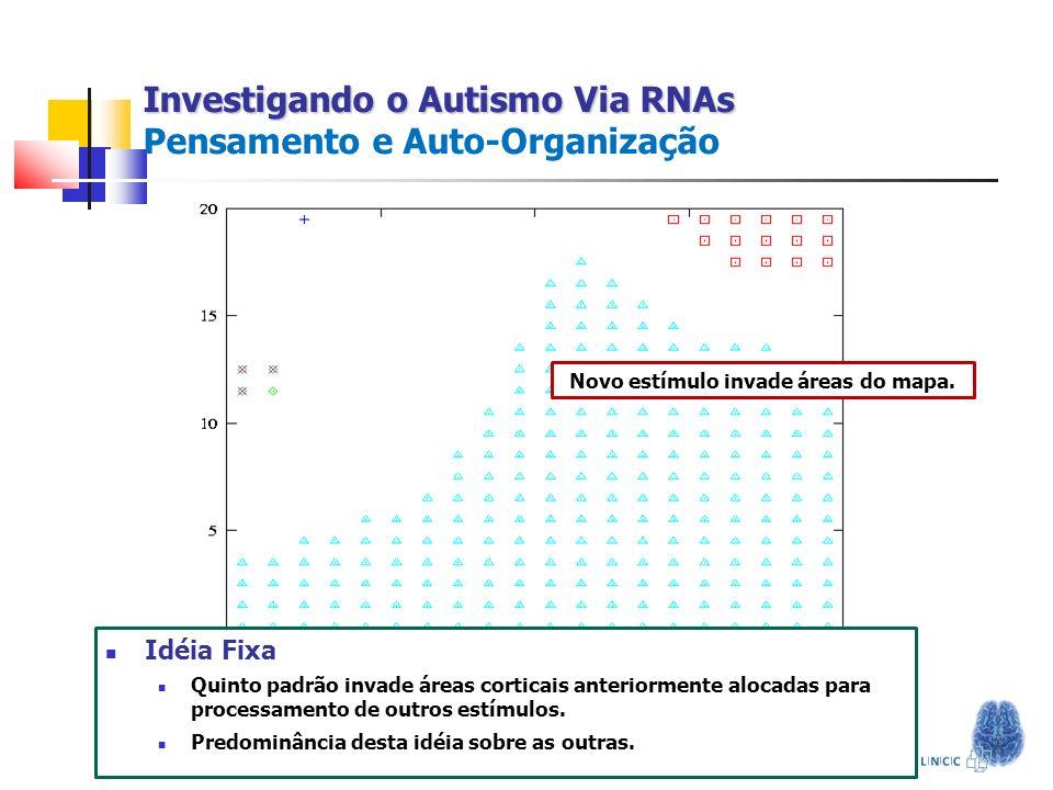 Investigando o Autismo Via RNAs Investigando o Autismo Via RNAs Pensamento e Auto-Organização Novo estímulo invade áreas do mapa. Idéia Fixa Quinto pa