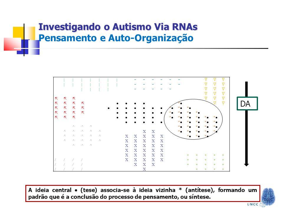 Investigando o Autismo Via RNAs Investigando o Autismo Via RNAs Pensamento e Auto-Organização ||||||| ||||||| |||| * * * * * * * * * * * * * * * * * *