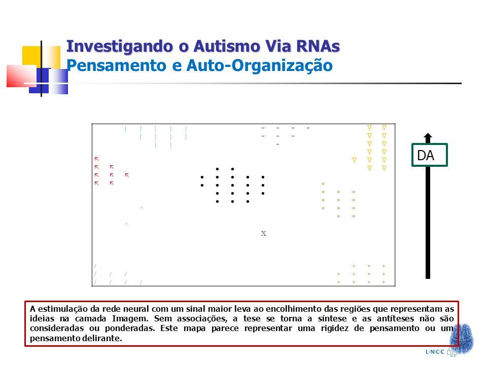 Investigando o Autismo Via RNAs Investigando o Autismo Via RNAs Pensamento e Auto-Organização ||||| |||| || * *** *** ^*** ** ^ X / /// //// A estimul