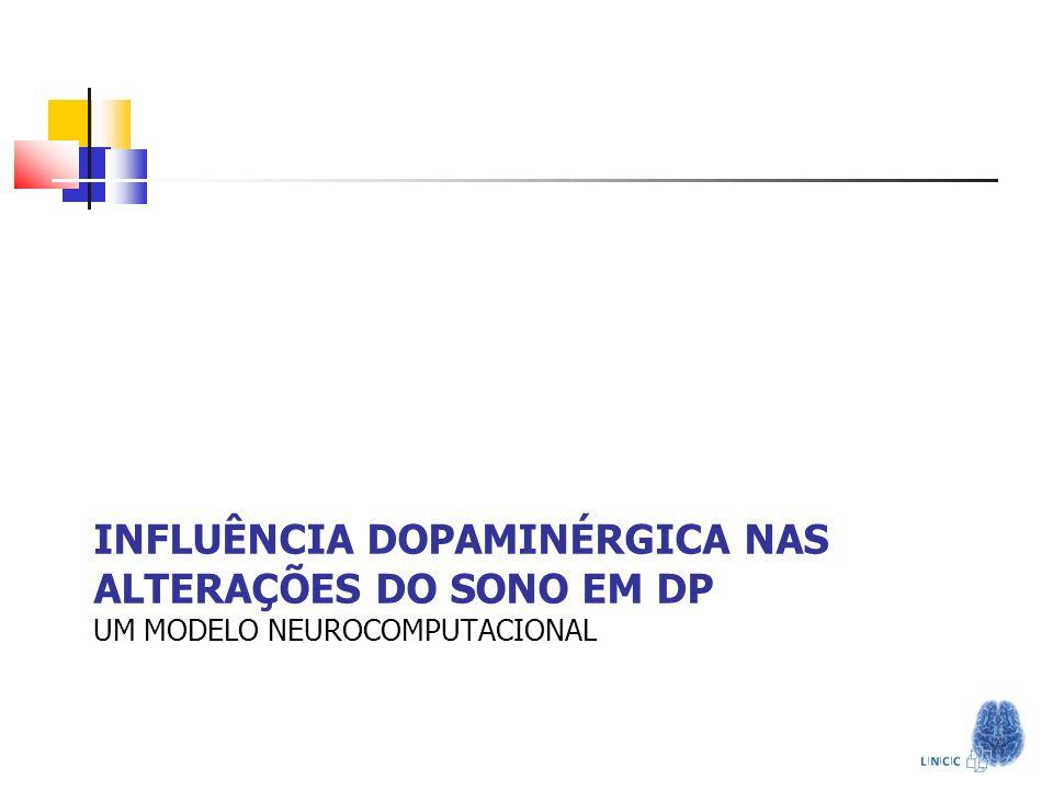 Alterações do Sono em DP Alterações do Sono em DP Influência Dopaminérgica Modelo (Madureira et al, 2010) Hipodopaminergia Dificuldade em deslocar o foco atencional Vigília