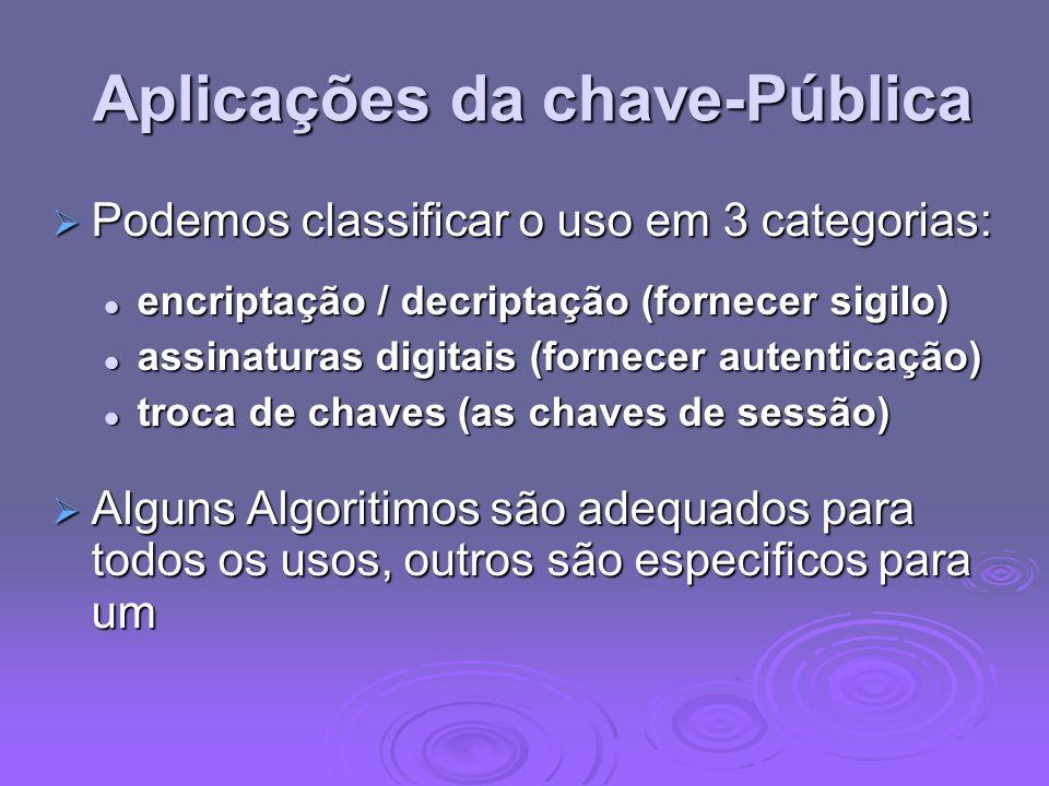 Aplicações da chave-Pública Aplicações da chave-Pública Podemos classificar o uso em 3 categorias: Podemos classificar o uso em 3 categorias: encriptação / decriptação (fornecer sigilo) encriptação / decriptação (fornecer sigilo) assinaturas digitais (fornecer autenticação) assinaturas digitais (fornecer autenticação) troca de chaves (as chaves de sessão) troca de chaves (as chaves de sessão) Alguns Algoritimos são adequados para todos os usos, outros são especificos para um Alguns Algoritimos são adequados para todos os usos, outros são especificos para um