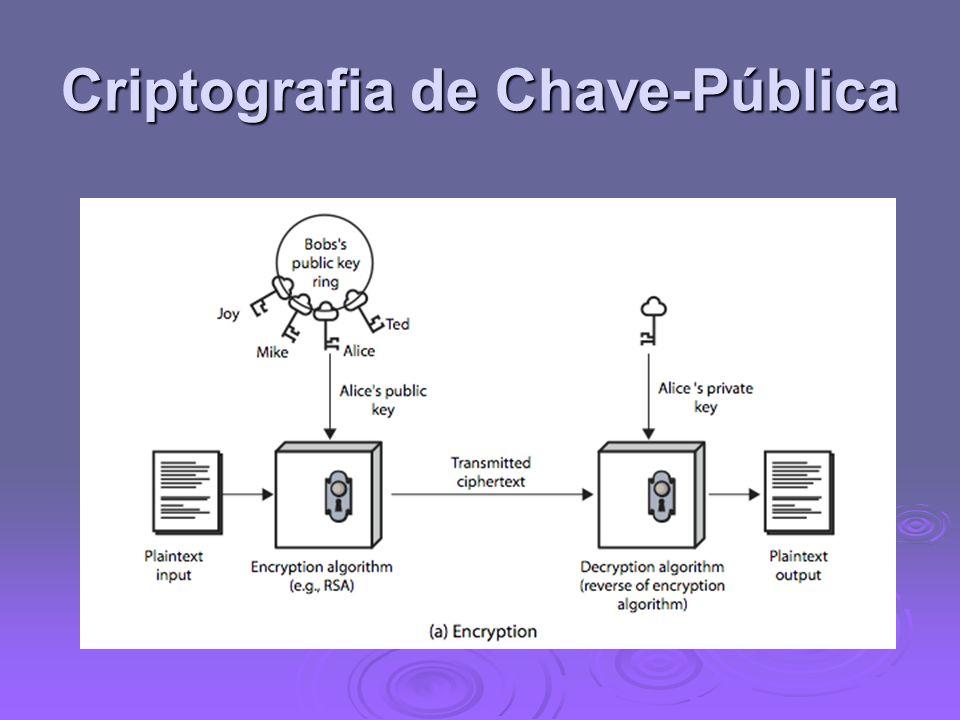 Características da Chave-Pública Algoritmos de Chave-Pública contam com duas chaves, quando: Algoritmos de Chave-Pública contam com duas chaves, quando: é computacionalmente impossível de encontrar a chave de decriptografia sabendo apenas o algoritmo & chave de encriptação é computacionalmente impossível de encontrar a chave de decriptografia sabendo apenas o algoritmo & chave de encriptação é computacionalmente fácil (en/des)criptografar as mensagens quando os relevantes chaves de (en/decriptação) são conhecidas é computacionalmente fácil (en/des)criptografar as mensagens quando os relevantes chaves de (en/decriptação) são conhecidas uma das duas chaves relacionadas podem ser utilizados para a criptografia, com as outras utilizadas para a descodificação (para alguns algoritmos) uma das duas chaves relacionadas podem ser utilizados para a criptografia, com as outras utilizadas para a descodificação (para alguns algoritmos)