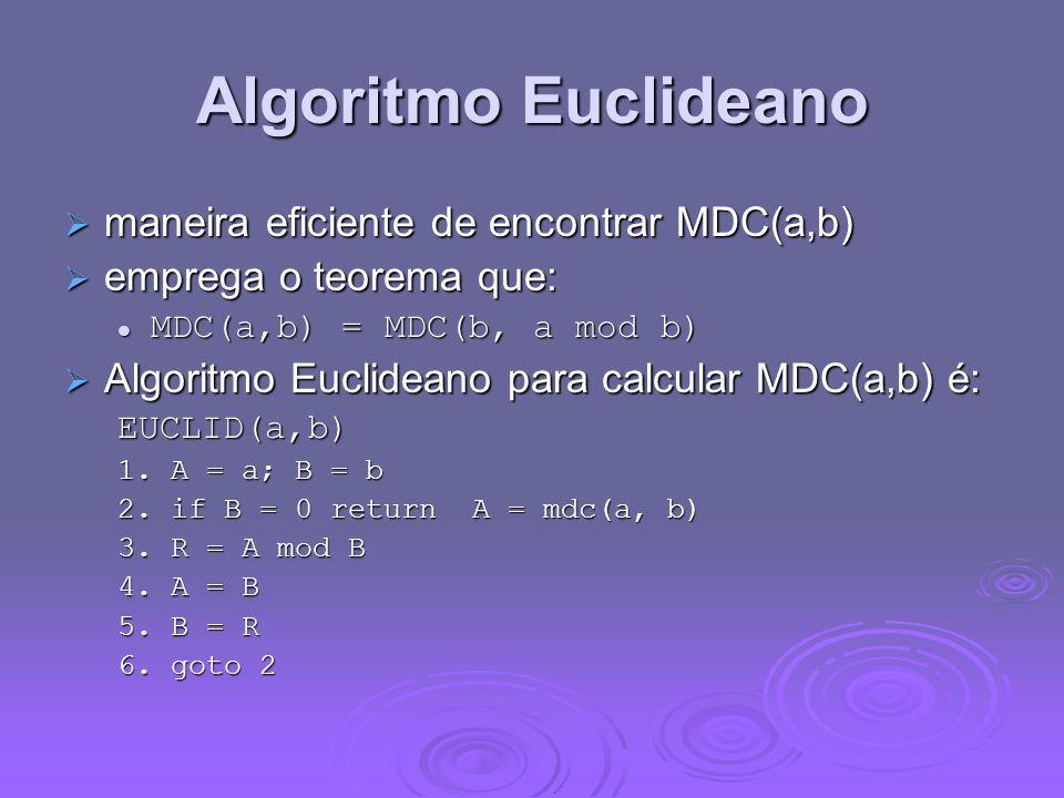 Algoritmo Euclideano maneira eficiente de encontrar MDC(a,b) maneira eficiente de encontrar MDC(a,b) emprega o teorema que: emprega o teorema que: MDC