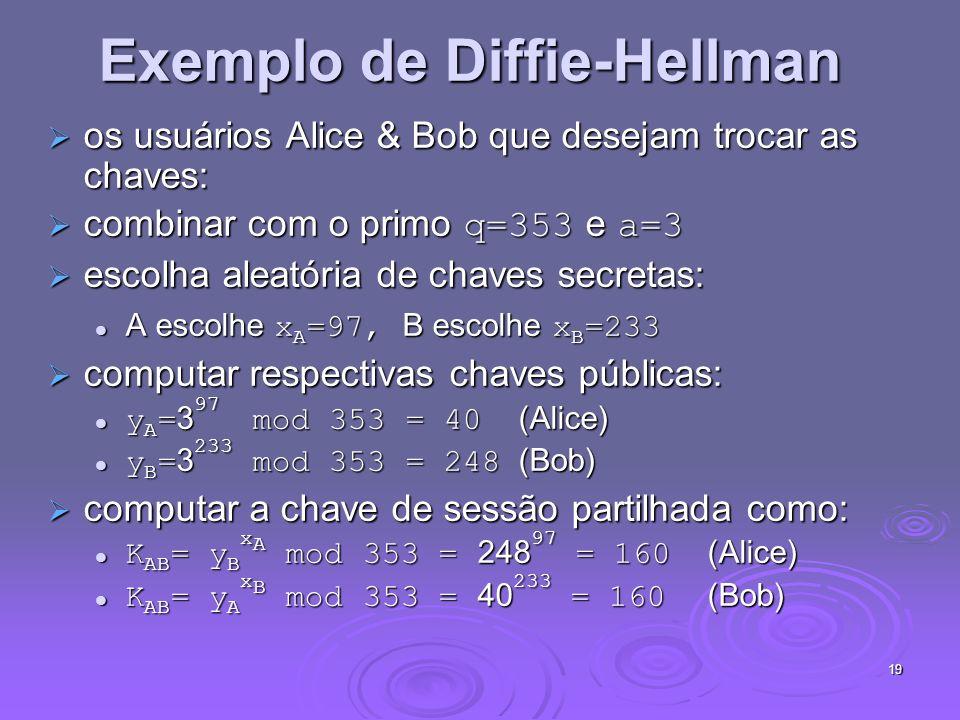 19 Exemplo de Diffie-Hellman os usuários Alice & Bob que desejam trocar as chaves: os usuários Alice & Bob que desejam trocar as chaves: combinar com o primo q=353 e a=3 combinar com o primo q=353 e a=3 escolha aleatória de chaves secretas: escolha aleatória de chaves secretas: A escolhe x A =97, B escolhe x B =233 A escolhe x A =97, B escolhe x B =233 computar respectivas chaves públicas: computar respectivas chaves públicas: y A = 3 97 mod 353 = 40 (Alice) y A = 3 97 mod 353 = 40 (Alice) y B = 3 233 mod 353 = 248 (Bob) y B = 3 233 mod 353 = 248 (Bob) computar a chave de sessão partilhada como: computar a chave de sessão partilhada como: K AB = y B x A mod 353 = 248 97 = 160 (Alice) K AB = y B x A mod 353 = 248 97 = 160 (Alice) K AB = y A x B mod 353 = 40 233 = 160 (Bob) K AB = y A x B mod 353 = 40 233 = 160 (Bob)