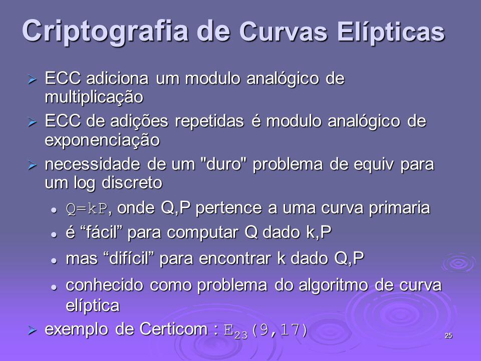 25 Criptografia de Curvas Elípticas ECC adiciona um modulo analógico de multiplicação ECC adiciona um modulo analógico de multiplicação ECC de adições repetidas é modulo analógico de exponenciação ECC de adições repetidas é modulo analógico de exponenciação necessidade de um duro problema de equiv para um log discreto necessidade de um duro problema de equiv para um log discreto Q=kP, onde Q,P pertence a uma curva primaria Q=kP, onde Q,P pertence a uma curva primaria é fácil para computar Q dado k,P é fácil para computar Q dado k,P mas difícil para encontrar k dado Q,P mas difícil para encontrar k dado Q,P conhecido como problema do algoritmo de curva elíptica conhecido como problema do algoritmo de curva elíptica exemplo de Certicom : E 23 (9,17) exemplo de Certicom : E 23 (9,17)