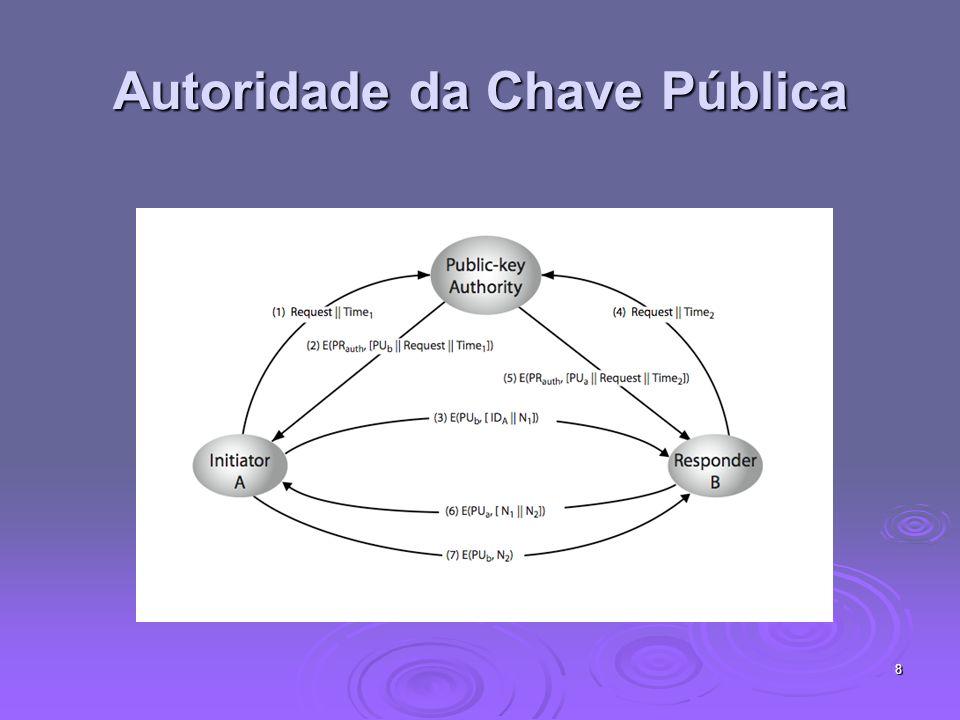 8 Autoridade da Chave Pública