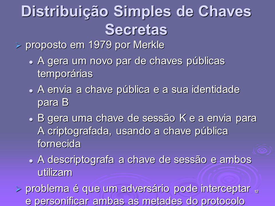 12 Distribuição Simples de Chaves Secretas proposto em 1979 por Merkle proposto em 1979 por Merkle A gera um novo par de chaves públicas temporárias A