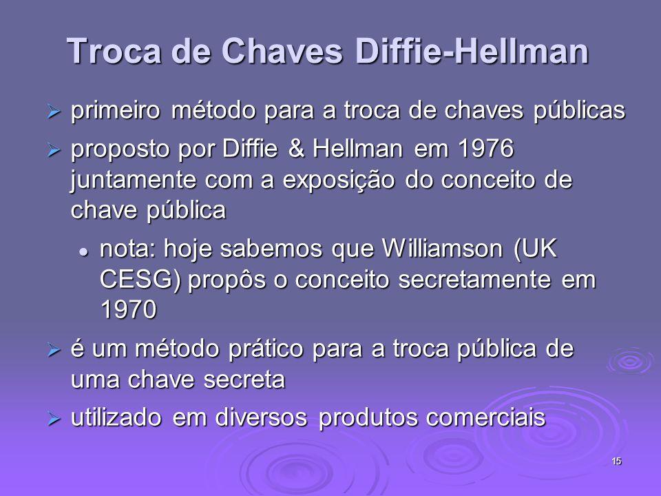 15 Troca de Chaves Diffie-Hellman primeiro método para a troca de chaves públicas primeiro método para a troca de chaves públicas proposto por Diffie