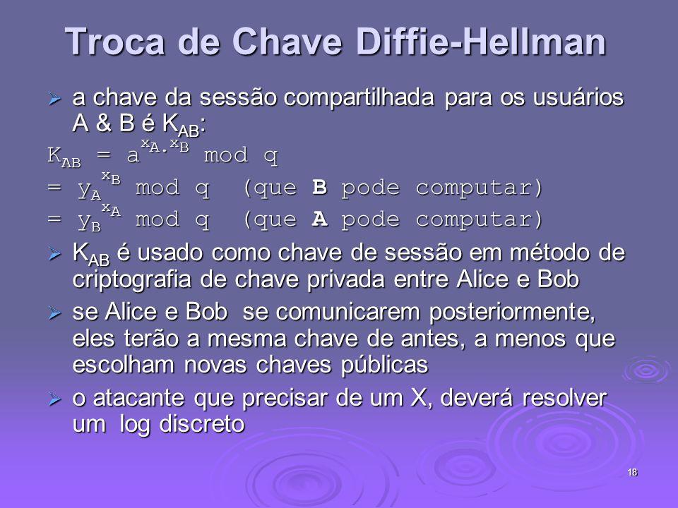 18 Troca de Chave Diffie-Hellman a chave da sessão compartilhada para os usuários A & B é K AB : a chave da sessão compartilhada para os usuários A &