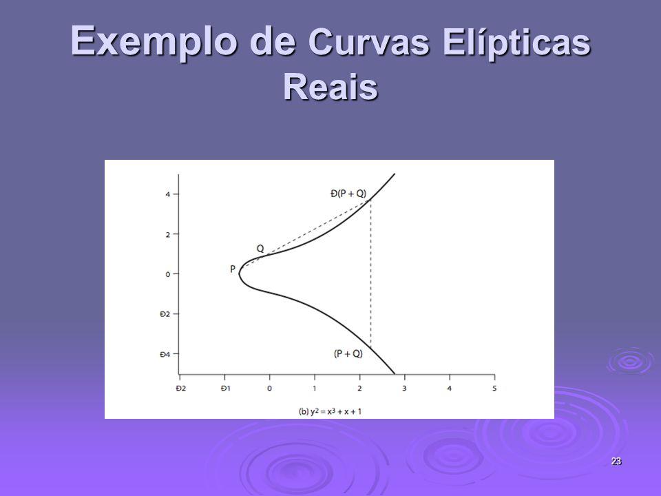 23 Exemplo de Curvas Elípticas Reais