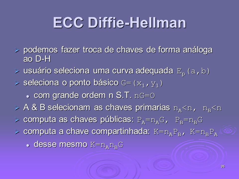 26 ECC Diffie-Hellman podemos fazer troca de chaves de forma análoga ao D-H podemos fazer troca de chaves de forma análoga ao D-H usuário seleciona um