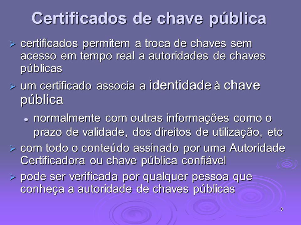 9 Certificados de chave pública certificados permitem a troca de chaves sem acesso em tempo real a autoridades de chaves públicas certificados permite