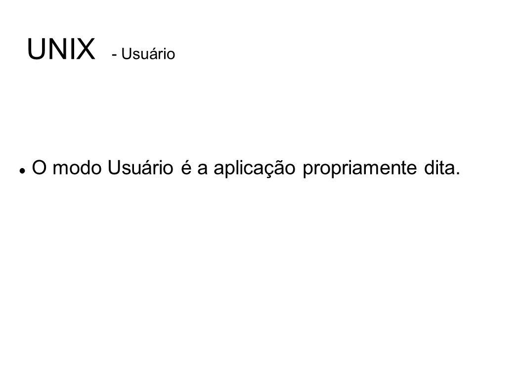 UNIX - Usuário O modo Usuário é a aplicação propriamente dita.