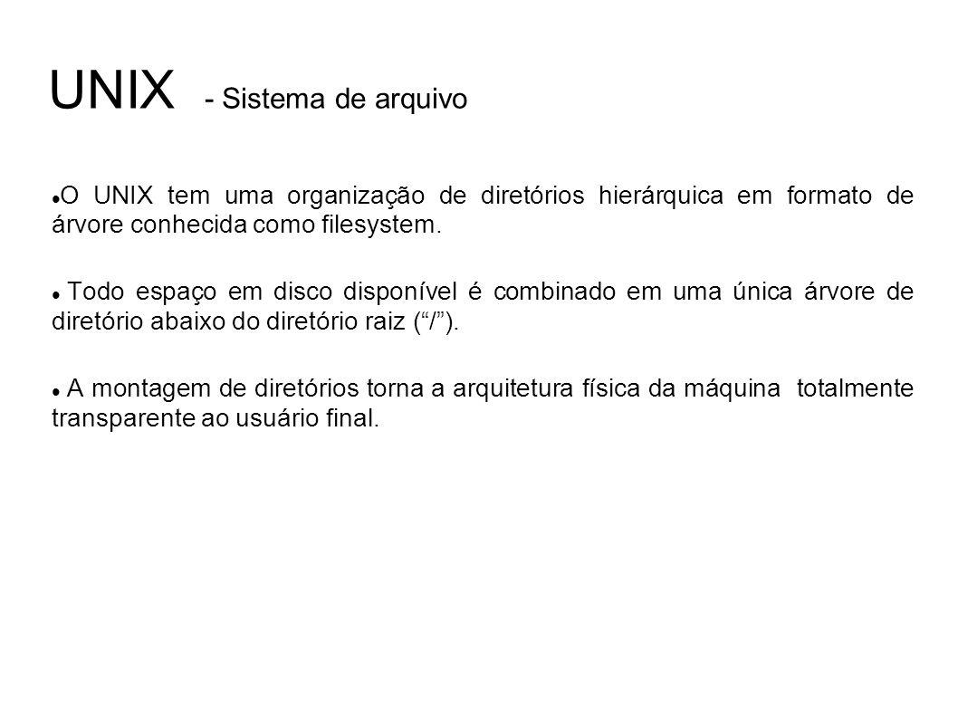 UNIX - Sistema de arquivo O UNIX tem uma organização de diretórios hierárquica em formato de árvore conhecida como filesystem.