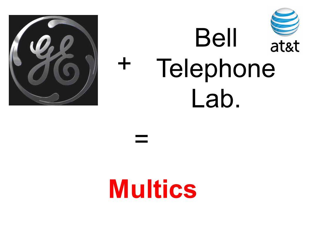 + Bell Telephone Lab. = Multics
