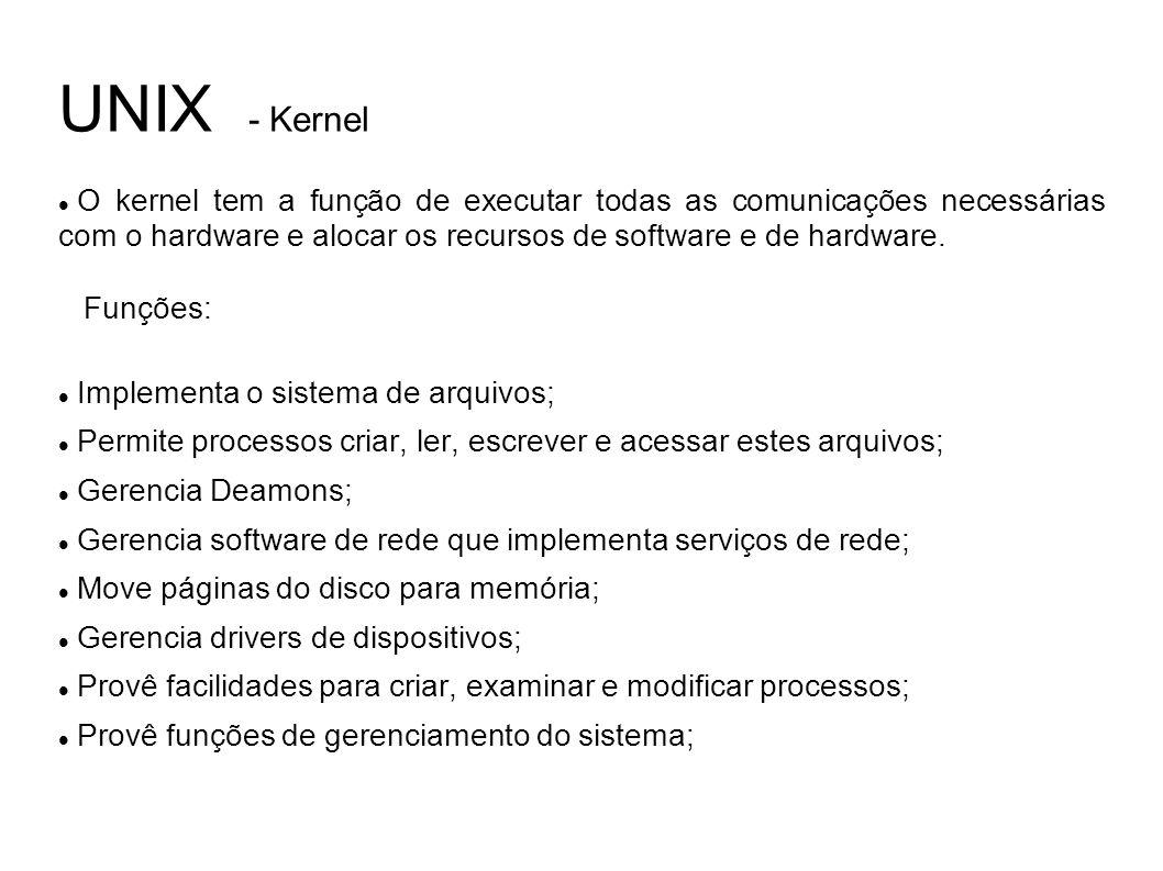 UNIX - Kernel O kernel tem a função de executar todas as comunicações necessárias com o hardware e alocar os recursos de software e de hardware. Funçõ