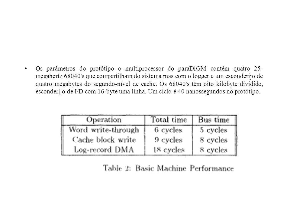 Os parâmetros do protótipo o multiprocessor do paraDiGM contêm quatro 25- megahertz 68040's que compartilham do sistema mas com o logger e um esconder
