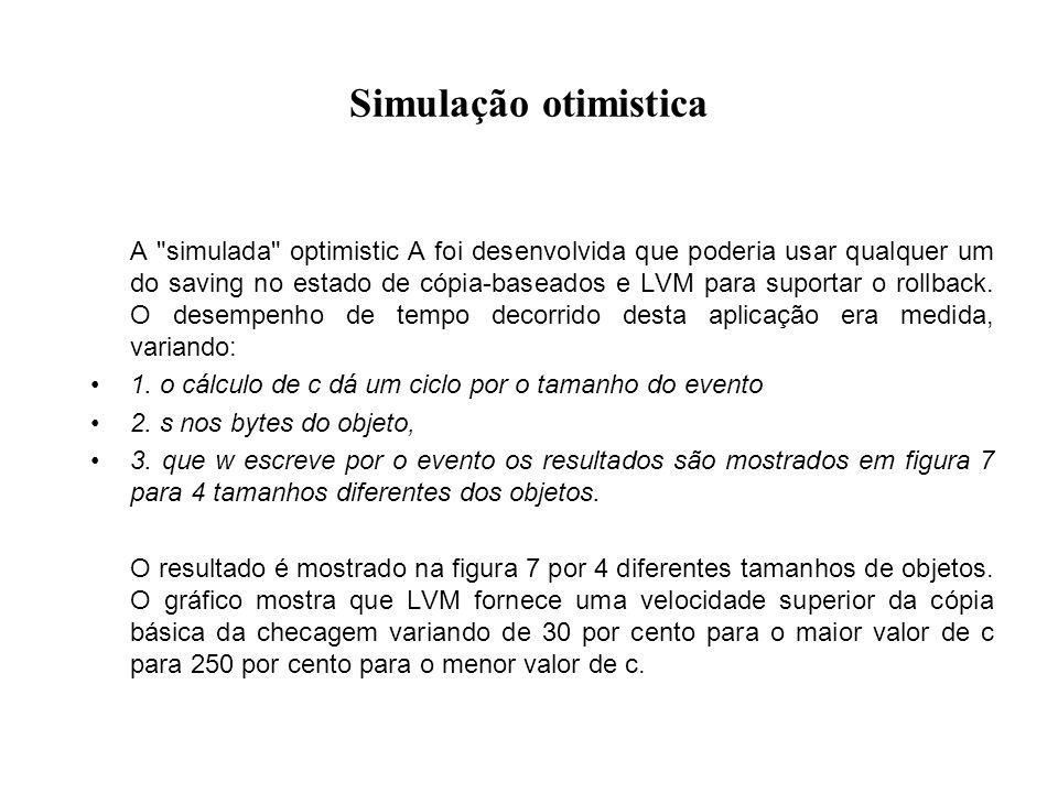 Simulação otimistica A
