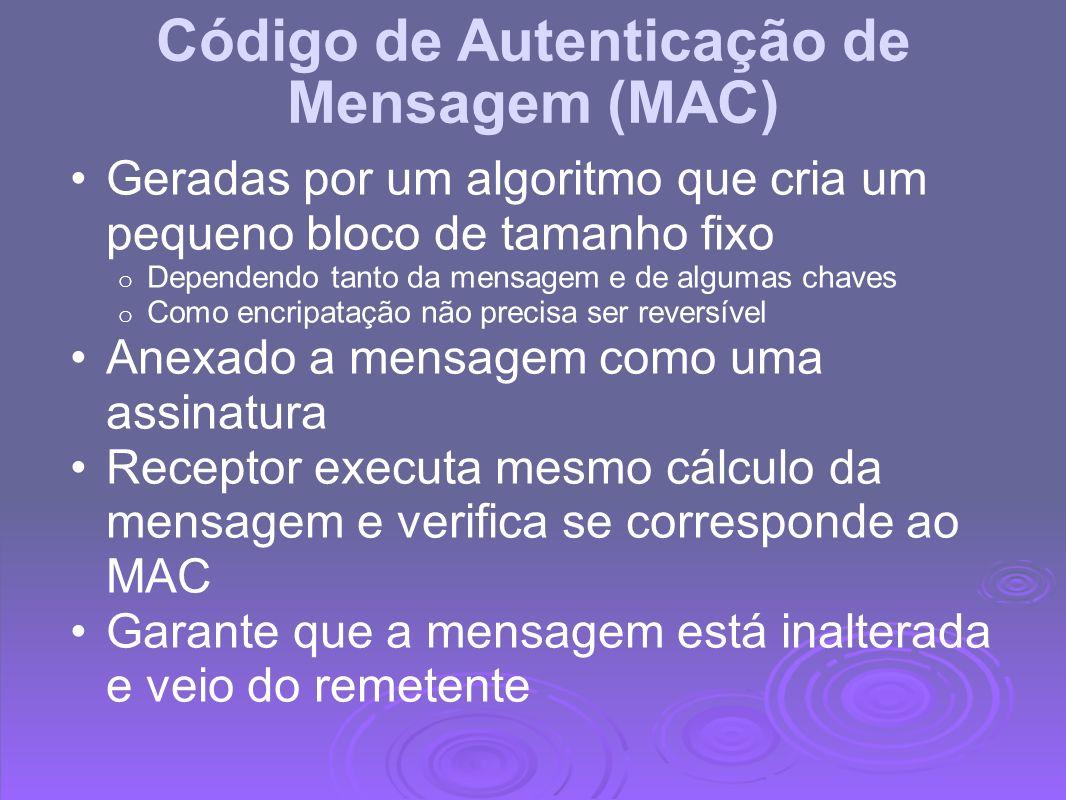 Código de autenticação da Mensagem